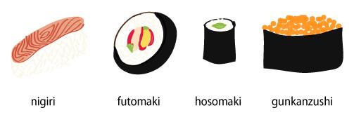 Sushi Types | © Japan Trip